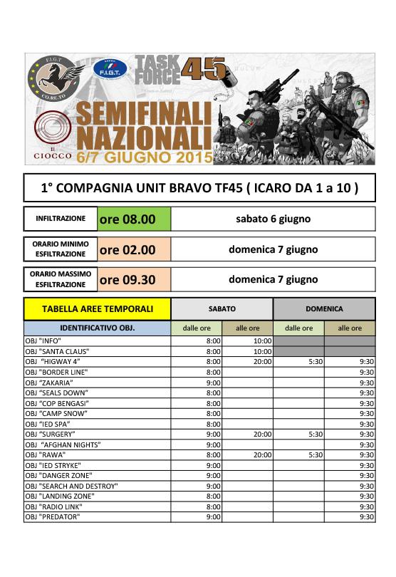 tabellaaereetemporali_turno1